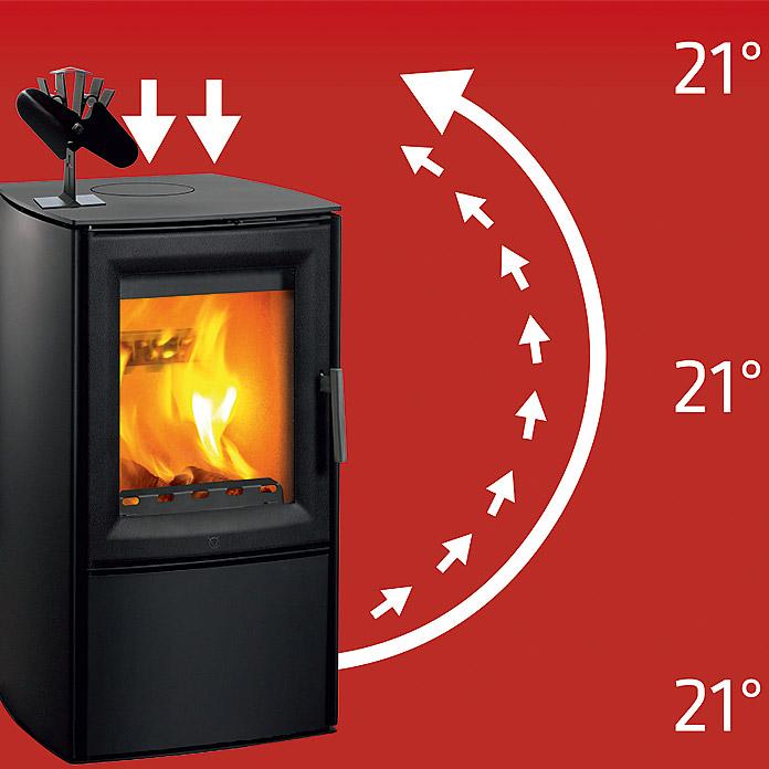LIENBACHER Ventilateur de poêle